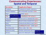 communicating experiences spatial and temporal