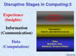disruptive stages in computing 3