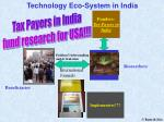 technology eco system in india