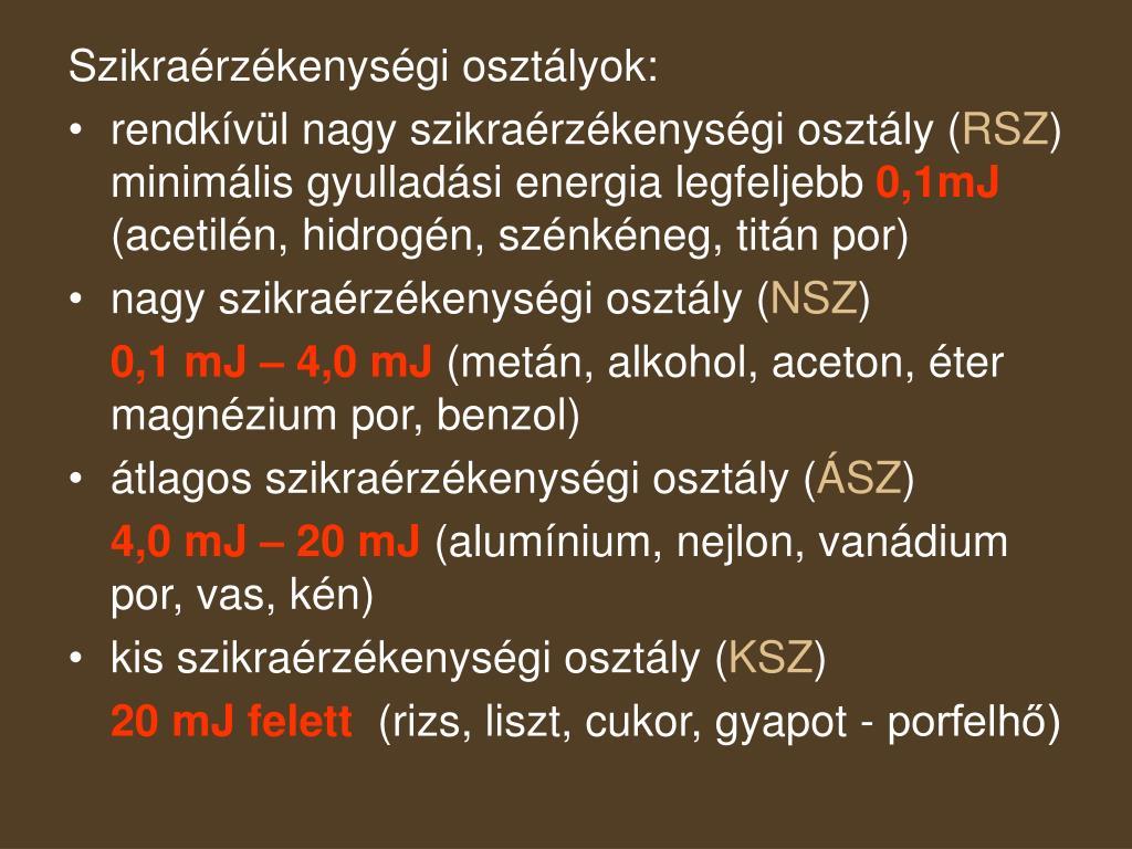 Szikraérzékenységi osztályok: