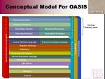 conceptual model for oasis