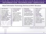 about information technology services at nyu structure