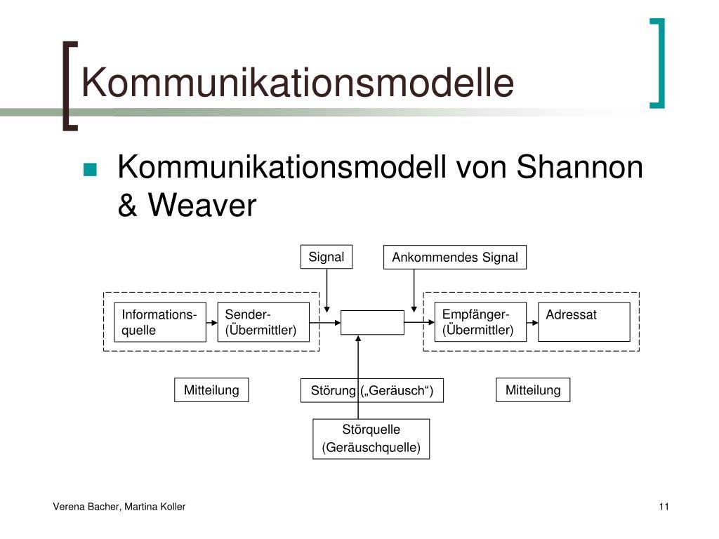 ppt kommunikationsmodelle powerpoint presentation id 447429. Black Bedroom Furniture Sets. Home Design Ideas