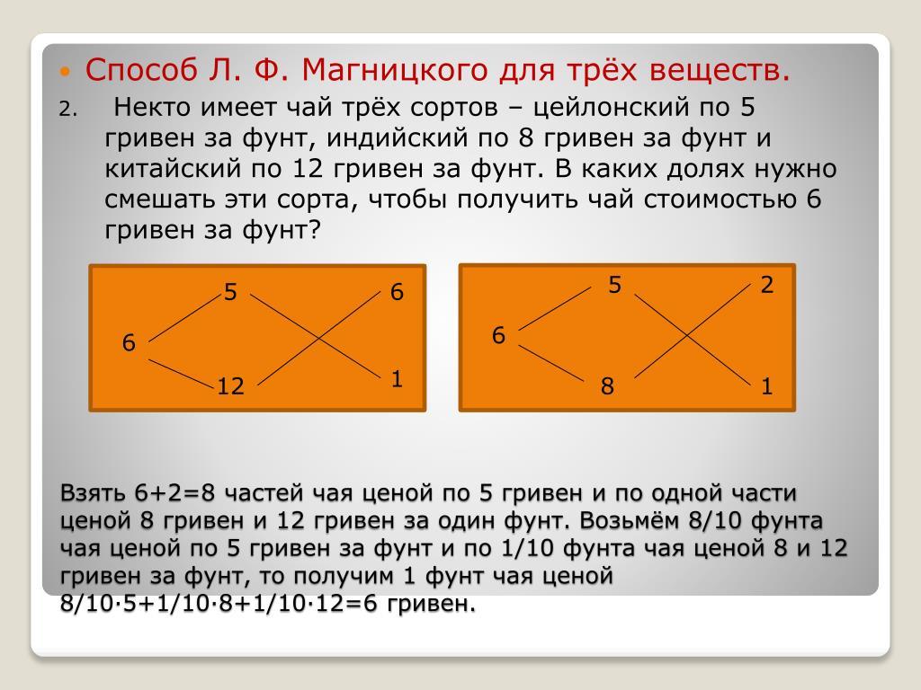 Способ Л. Ф. Магницкого для трёх веществ.