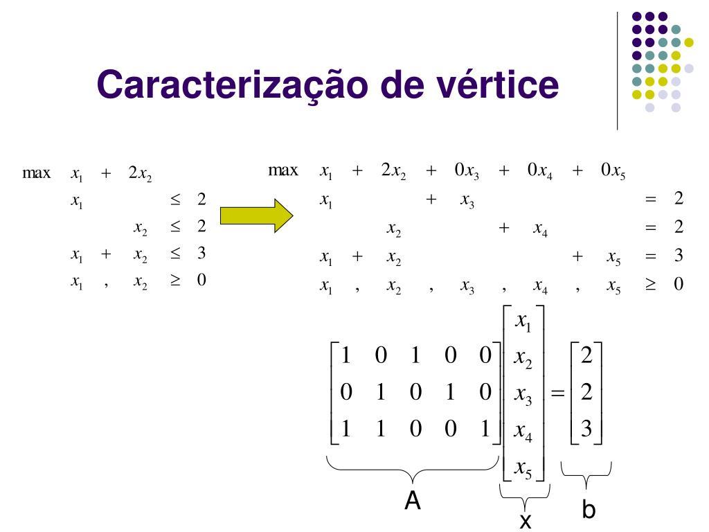 Caracterização de vértice