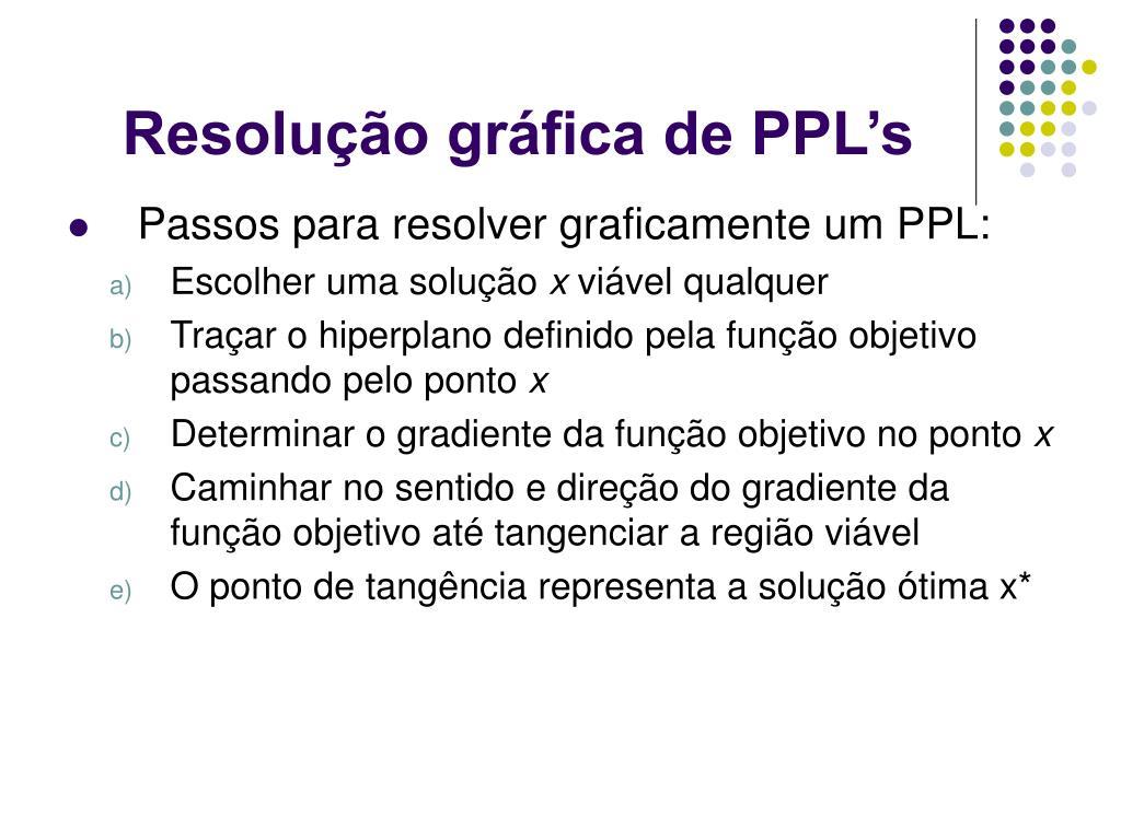 Resolução gráfica de PPL's