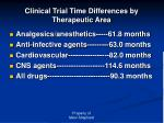 clinical trial time differences by therapeutic area
