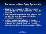 decrease in new drug approvals