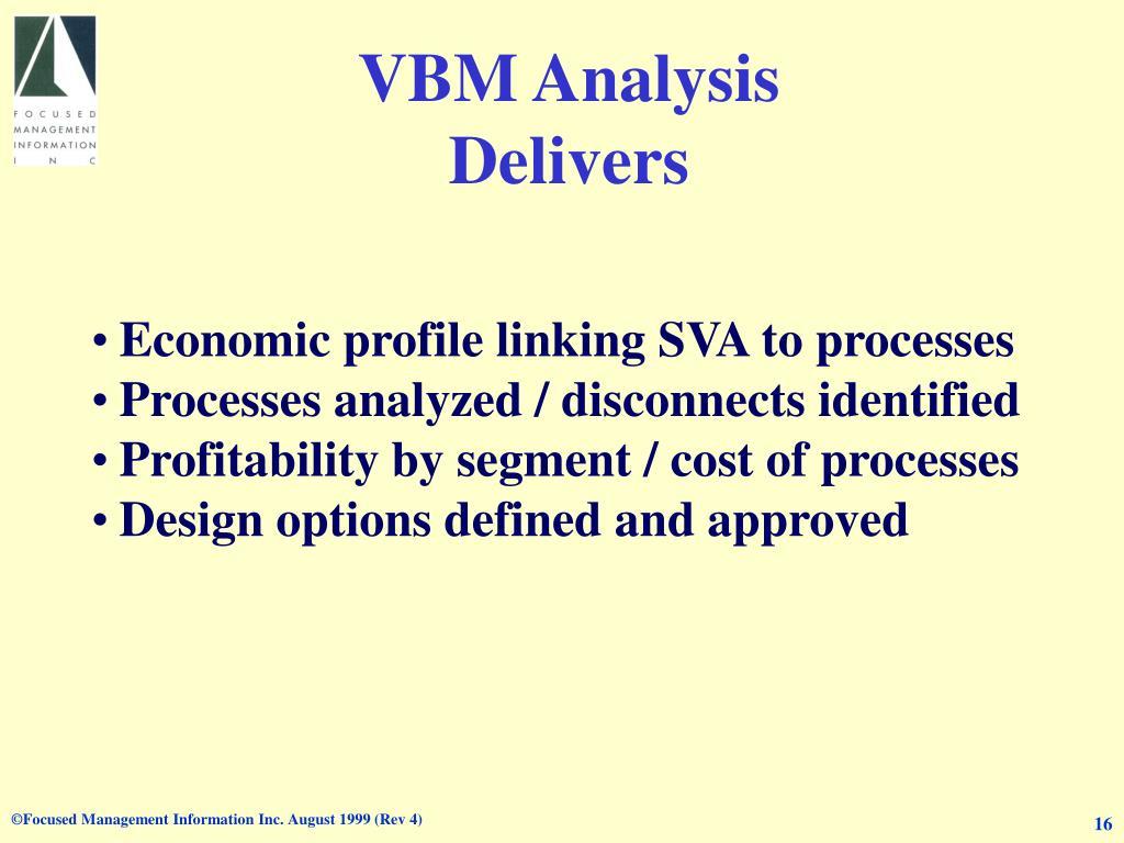 VBM Analysis