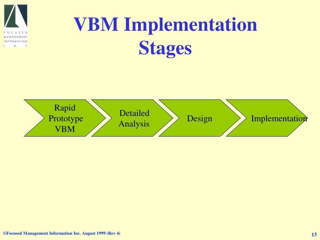 VBM Implementation
