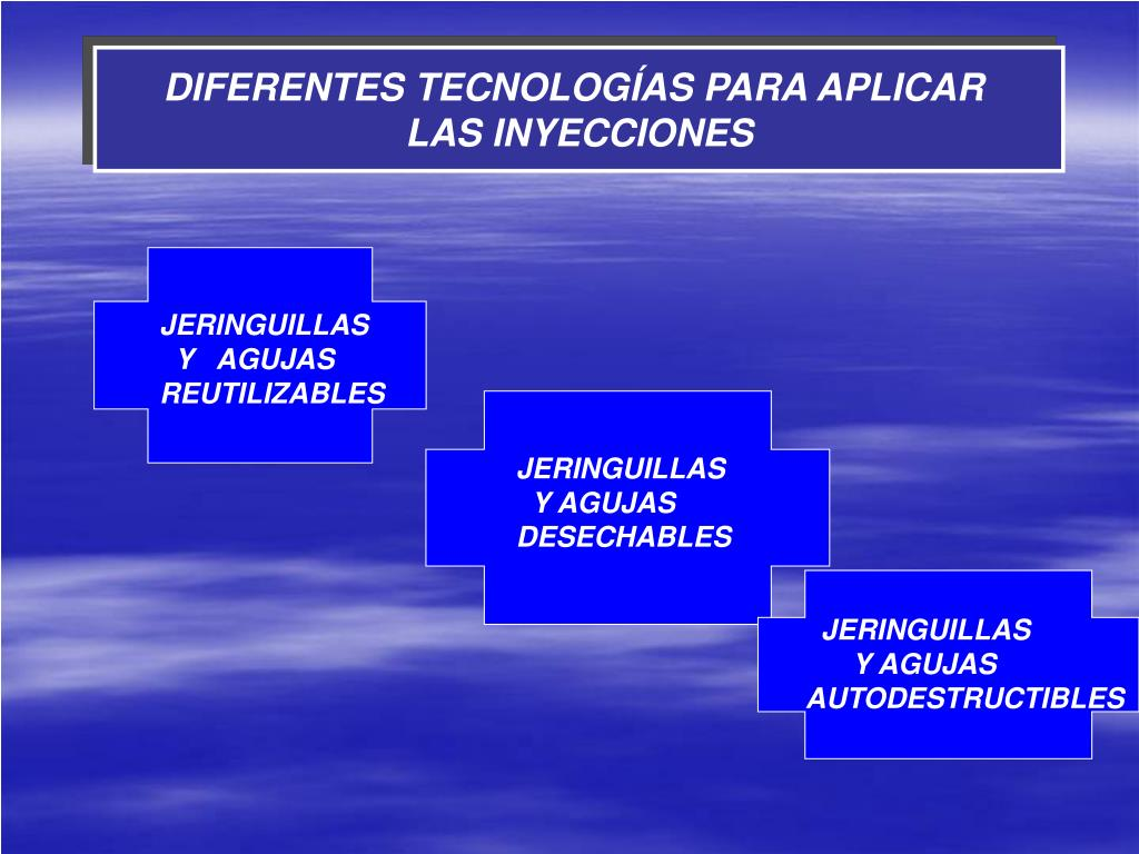 DIFERENTES TECNOLOGÍAS PARA APLICAR