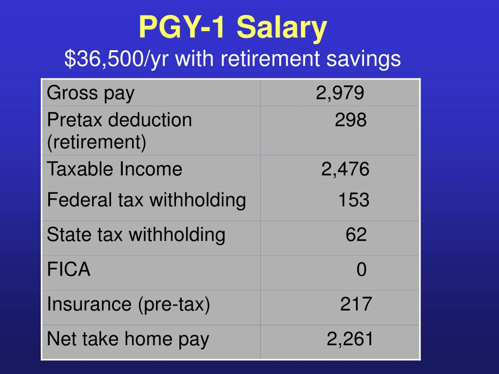 PGY-1 Salary