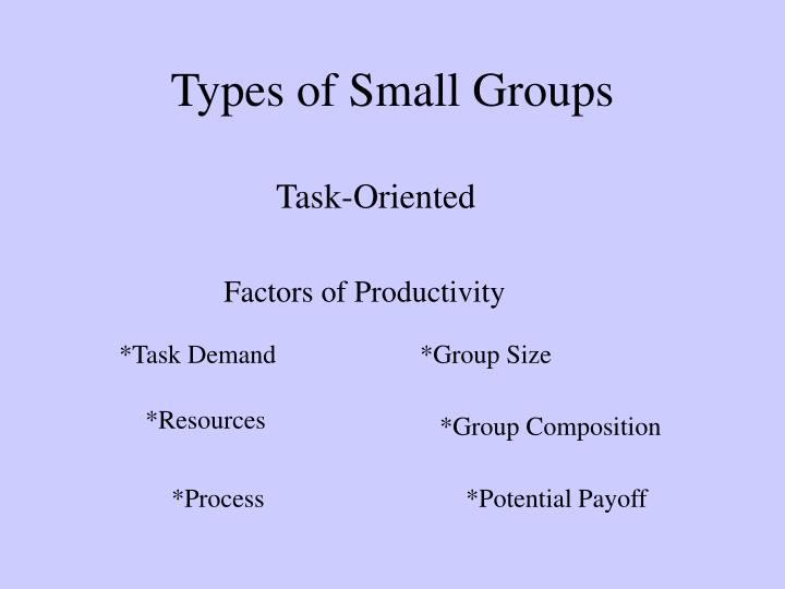 types of small group communication