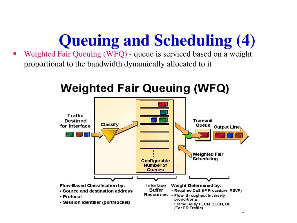 Weighted Fair Queuing (WFQ) -