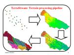 terrastream terrain processing pipeline