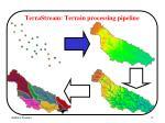 terrastream terrain processing pipeline6