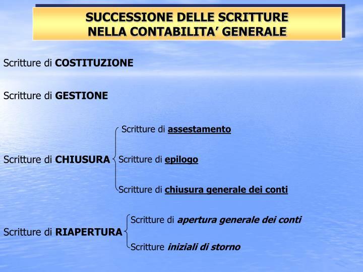 Successione delle scritture nella contabilita generale