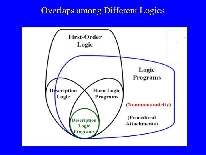 Overlaps among Different Logics