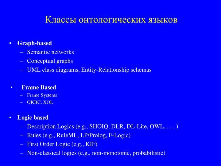 Классы онтологических языков