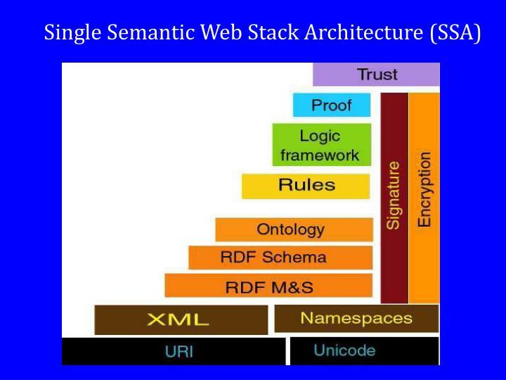 Single Semantic Web Stack Architecture