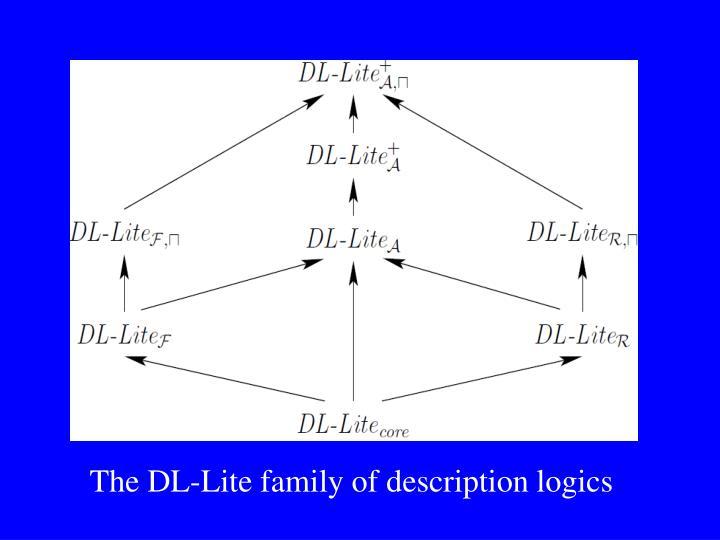 The DL-Lite family of description logics