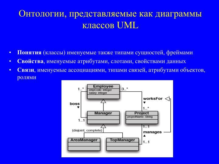Онтологии, представляемые как диаграммы классов
