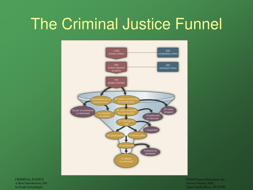 judge and criminal justice funnel