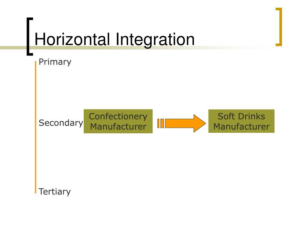 horizontal integration and kraft