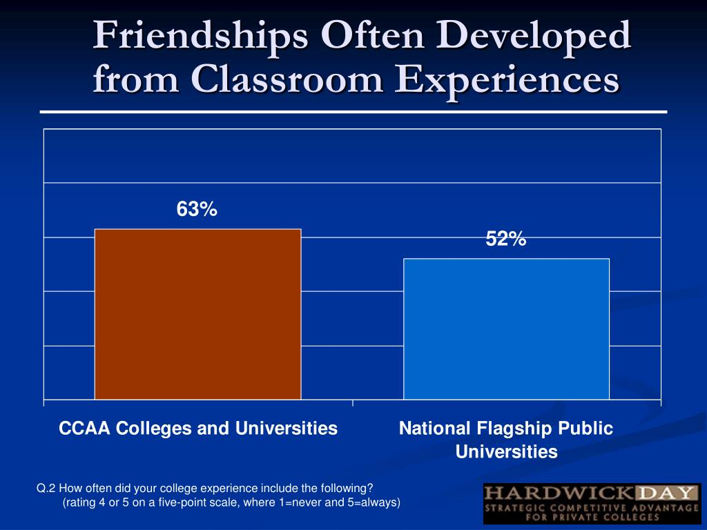 Friendships Often Developed from Classroom Experiences