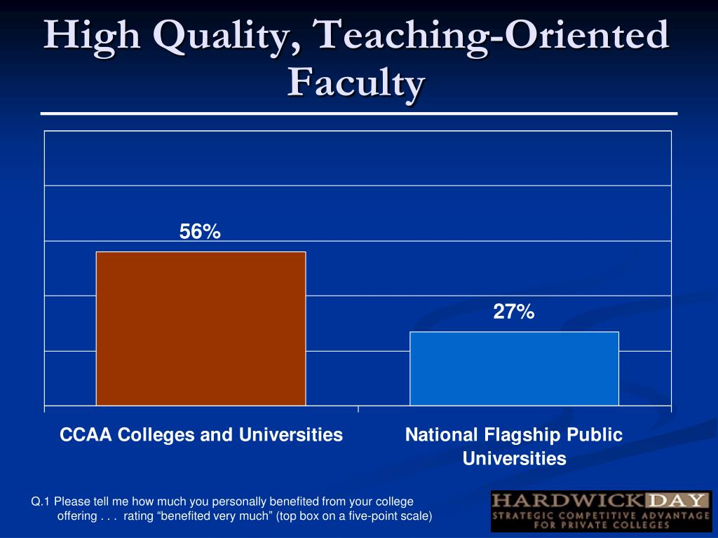 High Quality, Teaching-Oriented Faculty