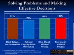 solving problems and making effective decisions
