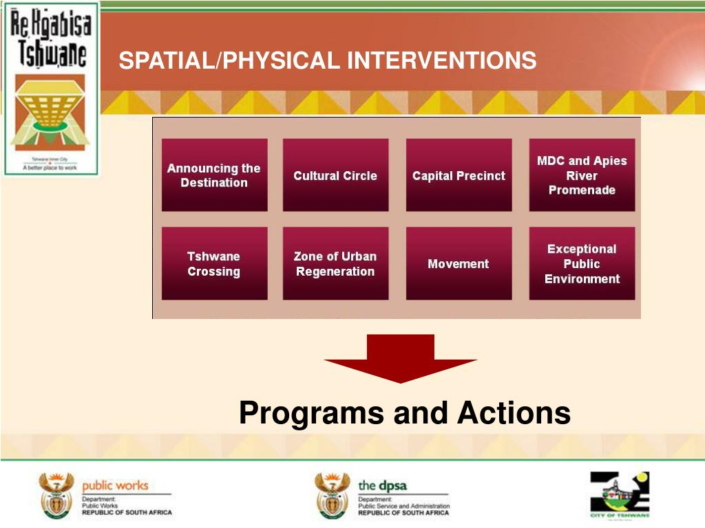 SPATIAL/PHYSICAL INTERVENTIONS