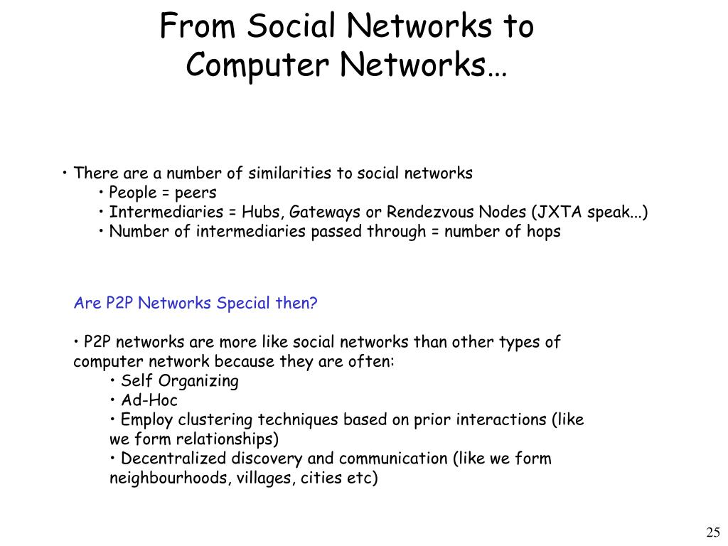 From Social Networks to