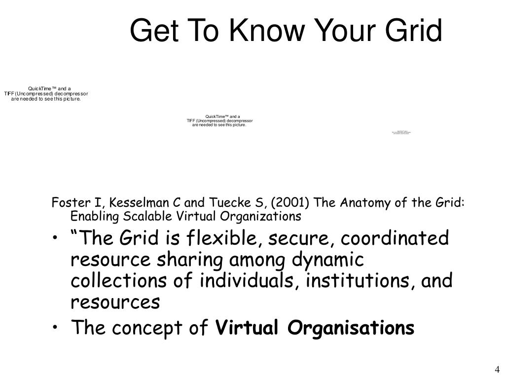 Get To Know Your Grid