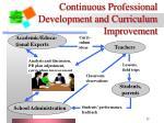 continuous professional development and curriculum improvement