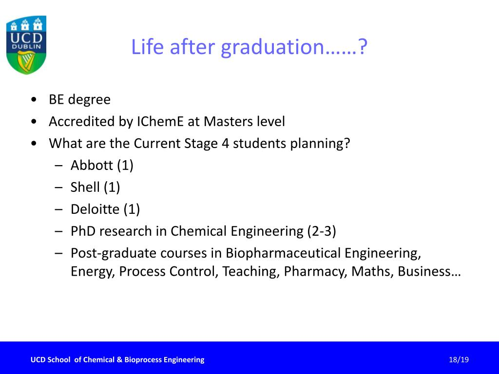 Life after graduation……?