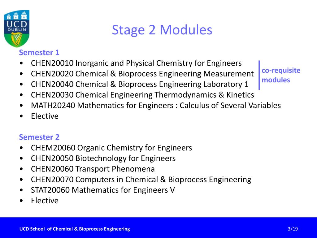 Stage 2 Modules