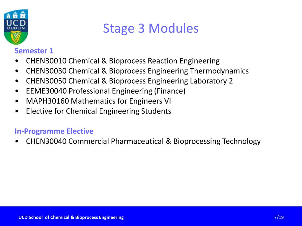 Stage 3 Modules