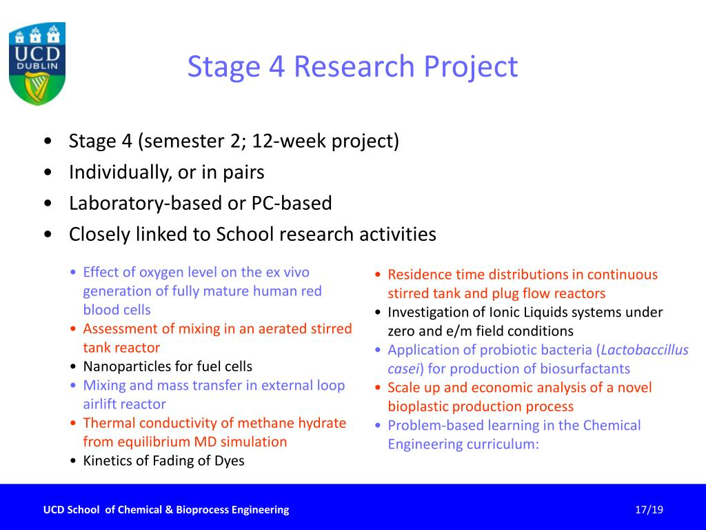 Stage 4 Research Project