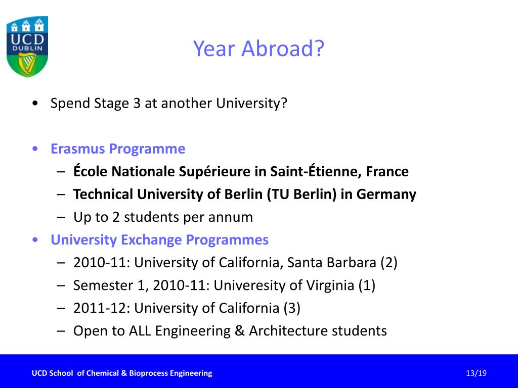 Year Abroad?