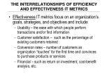 the interrelationships of efficiency and effectiveness it metrics7