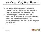 low cost very high return