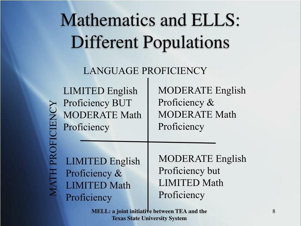 Mathematics and ELLS: