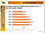 average cost per marketing e mail sent in the us 2001 2006