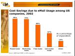 cost savings due to email usage among us companies 2002