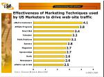 effectiveness of marketing techniques used by us marketers to drive web site traffic
