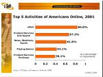 top 5 activities of americans online 2001