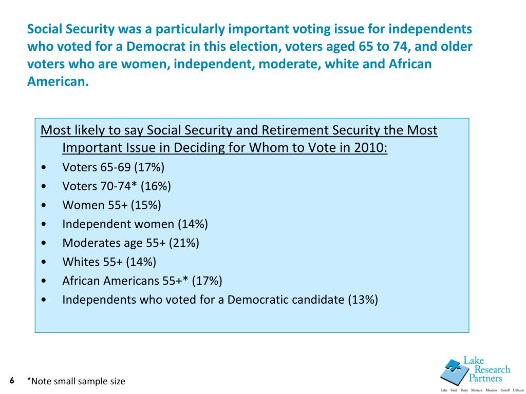 Most likely to say Social Security and Retirement Security the Most Important Issue in Deciding for Whom to Vote in 2010: