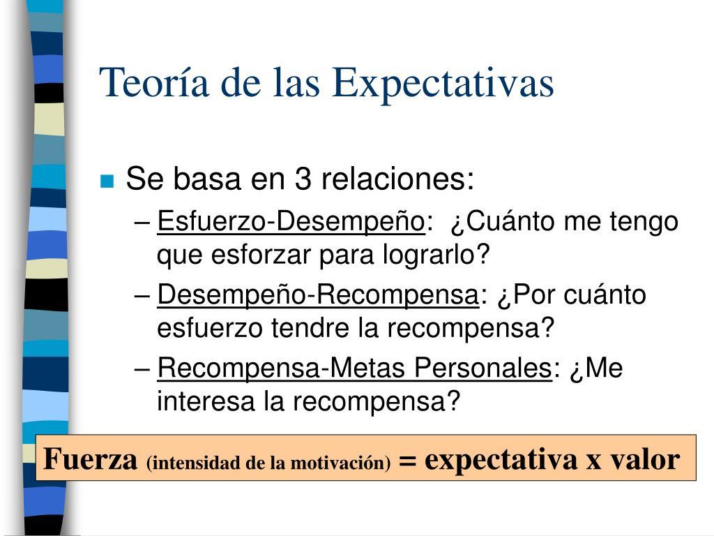 Teoría de las Expectativas