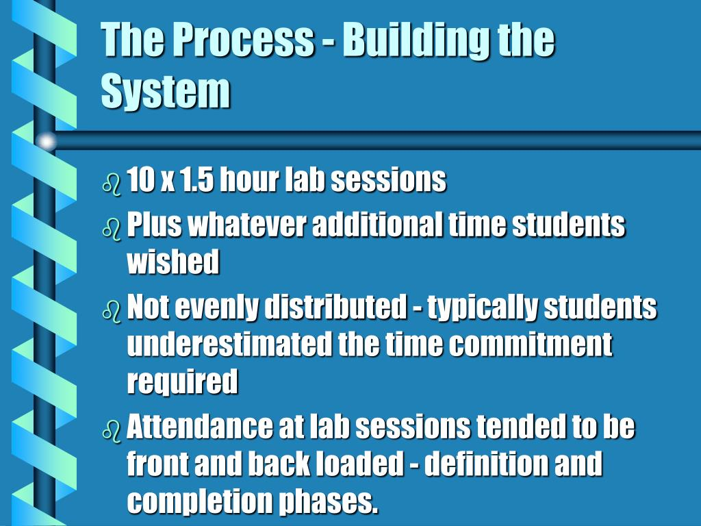 The Process - Building the System